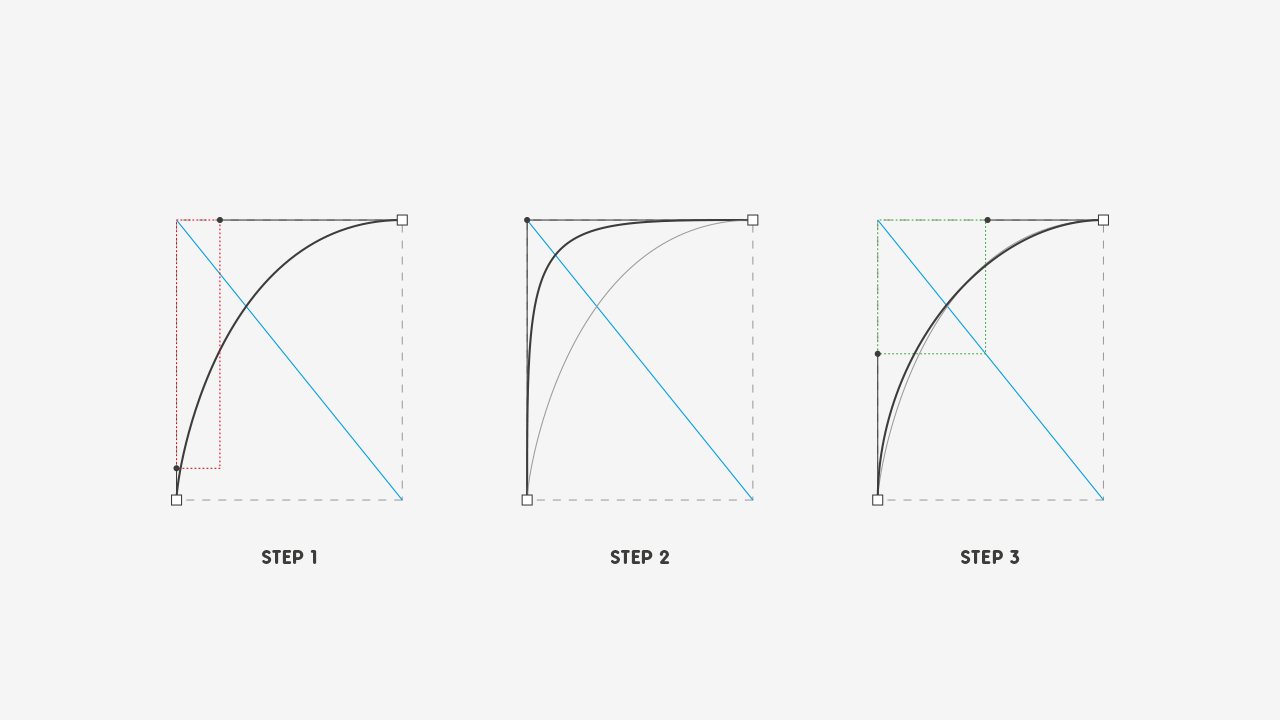 Bézier Curve Quick Tips: Two Methods For Smooth Curves